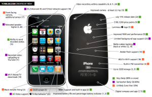 iphone-graphic-rumor-round-up