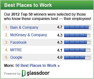 Apple erstmals unter den Top-Ten Arbeitgebern