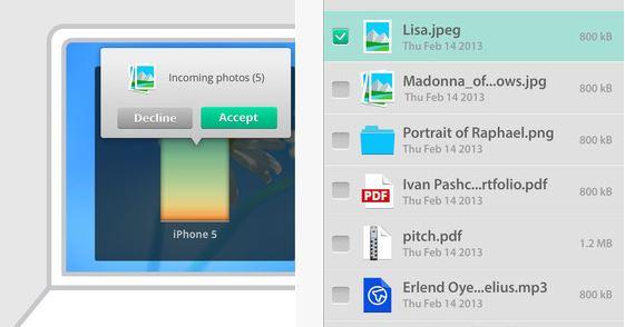 Synchronisierung von Inhalten zwischen PC und iPhone, iPod touch oder iPad mit FileDrop