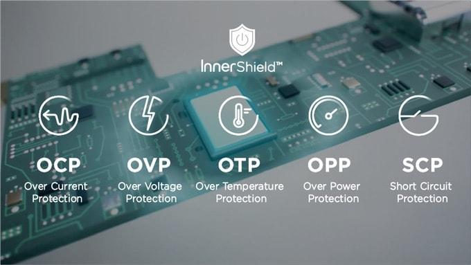 Innergie 55cc InnerShield
