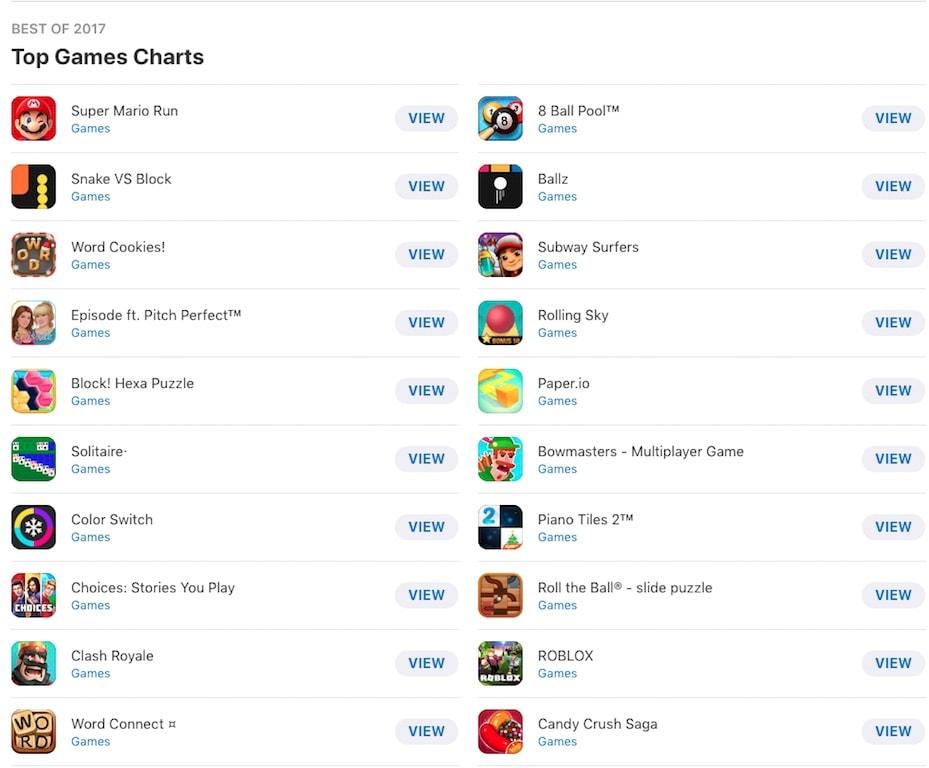 iTuens Spiele des Jahres Charts 2017